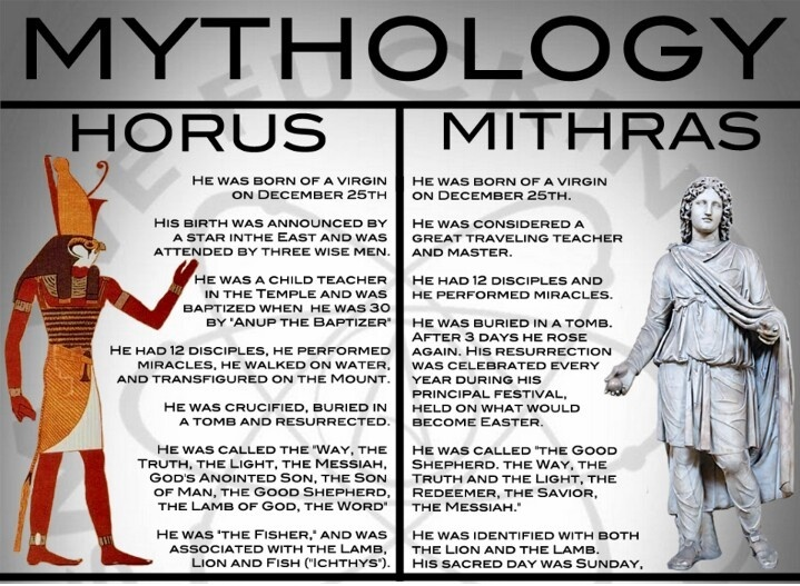 The Christian Myth
